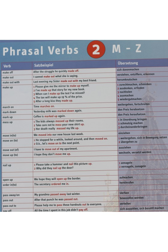 English Phrasal Verbs: M-Z