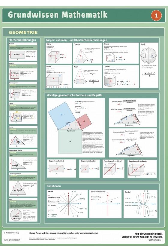 Mathe Geometrie