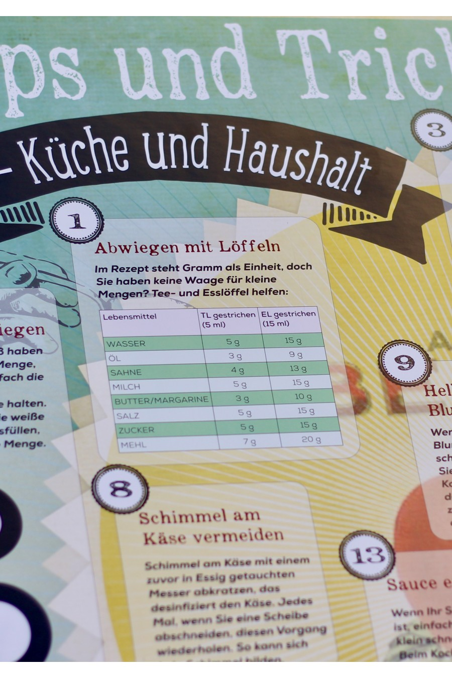 Tipps & Tricks für den Haushalt. Auf einem übersichtlichen Poster.