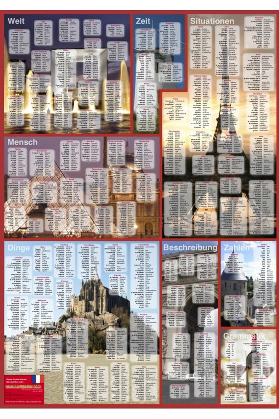 Französisch Vokabeln