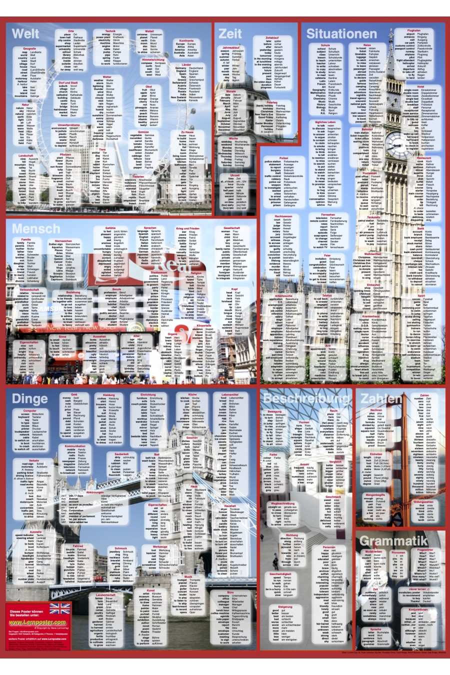 Englisch Deutsch Vokabeln Poster Lernhilfe Vokabelposter Unterichtsmaterial Poster leichter lernen mit lernposter lernplakat