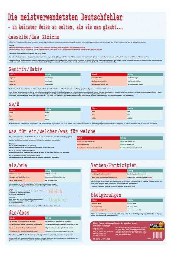 Deutsch Poster Grammatik Grammatikposter deutsche Rechtschreibung Deutschposter Deutschfehler